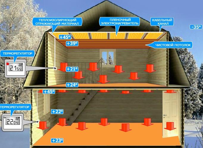 chauffage centrale avec chaudiere electrique model devis batiment montpellier champigny sur. Black Bedroom Furniture Sets. Home Design Ideas