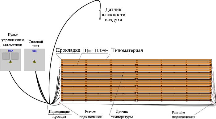 Схема инфракрасной
